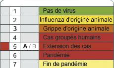 Pandémie grippale